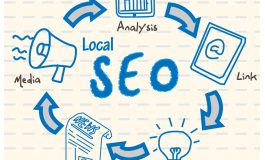 Steps To Do Perfect SEO
