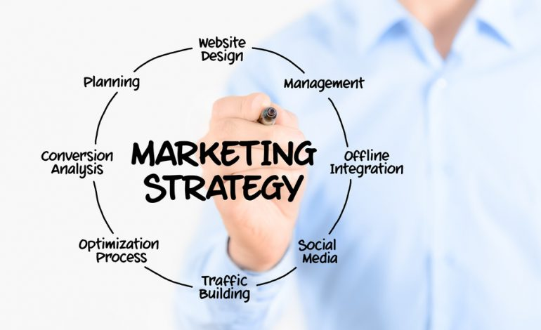How to Create an Effective Marketing Plan for a Small Business